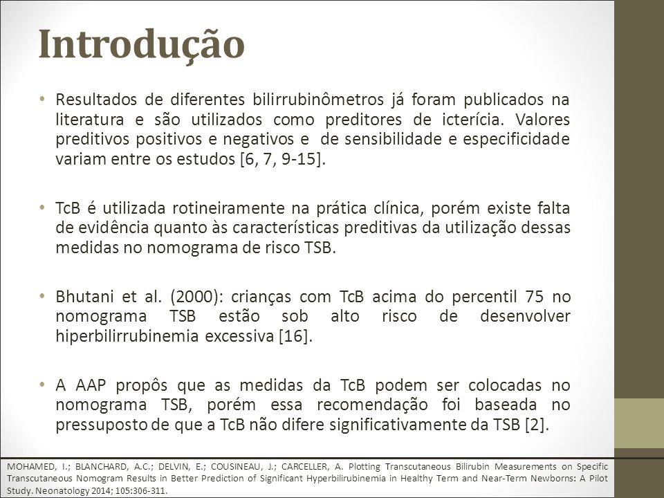 Introdução Resultados de diferentes bilirrubinômetros já foram publicados na literatura e são utilizados como preditores de icterícia.