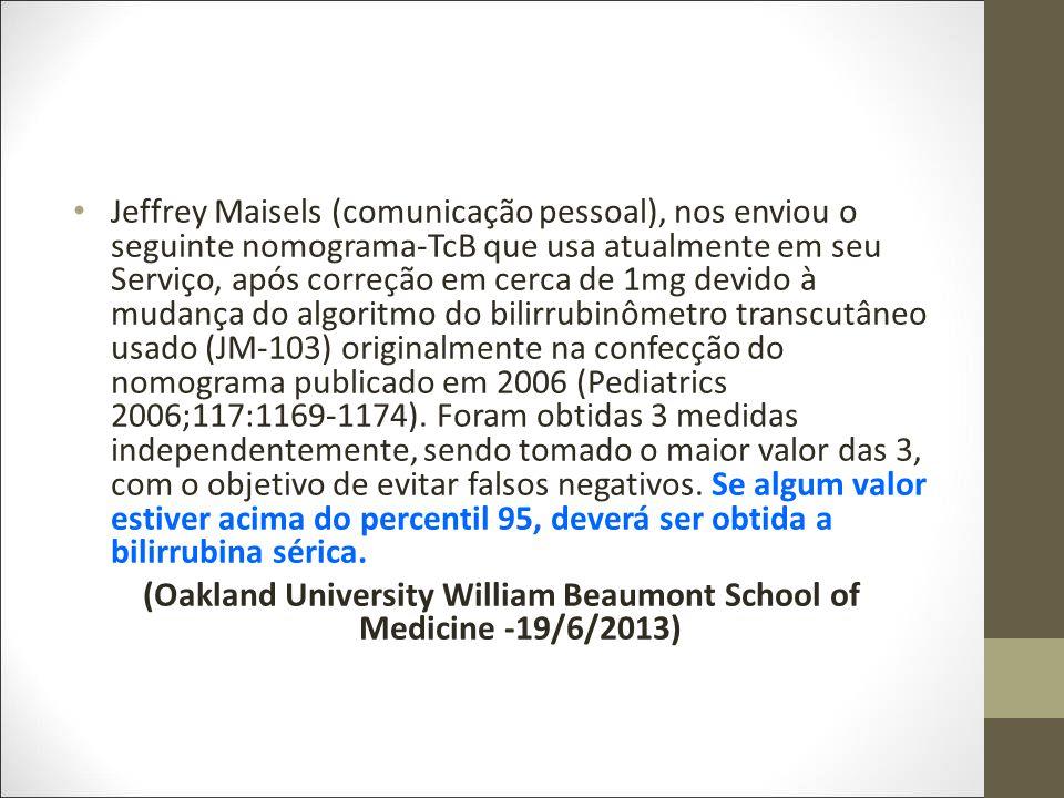 Jeffrey Maisels (comunicação pessoal), nos enviou o seguinte nomograma-TcB que usa atualmente em seu Serviço, após correção em cerca de 1mg devido à mudança do algoritmo do bilirrubinômetro transcutâneo usado (JM-103) originalmente na confecção do nomograma publicado em 2006 (Pediatrics 2006;117:1169-1174).