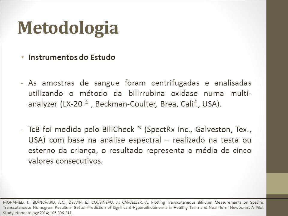 Metodologia Instrumentos do Estudo -As amostras de sangue foram centrifugadas e analisadas utilizando o método da bilirrubina oxidase numa multi- analyzer (LX-20 ®, Beckman-Coulter, Brea, Calif., USA).