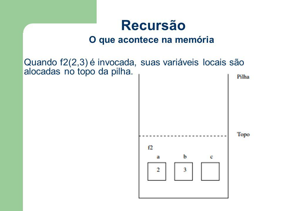 Recursão O que acontece na memória Quando f2(2,3) é invocada, suas variáveis locais são alocadas no topo da pilha.