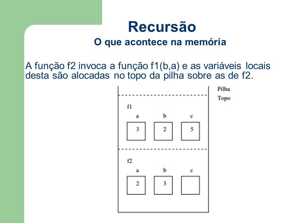 Recursão O que acontece na memória A função f2 invoca a função f1(b,a) e as variáveis locais desta são alocadas no topo da pilha sobre as de f2.