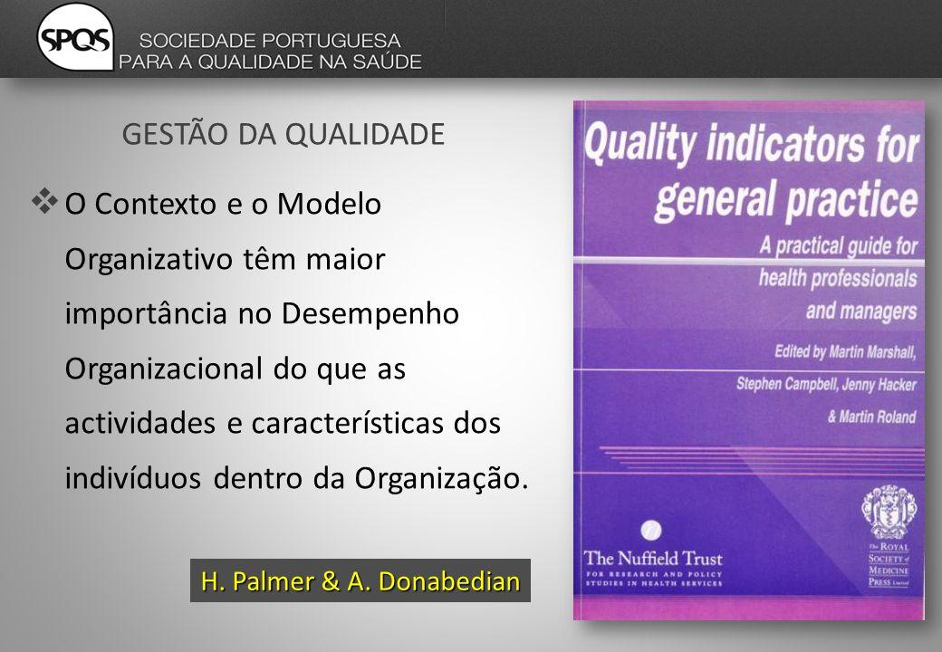 GESTÃO DA QUALIDADE  O Contexto e o Modelo Organizativo têm maior importância no Desempenho Organizacional do que as actividades e características dos indivíduos dentro da Organização.