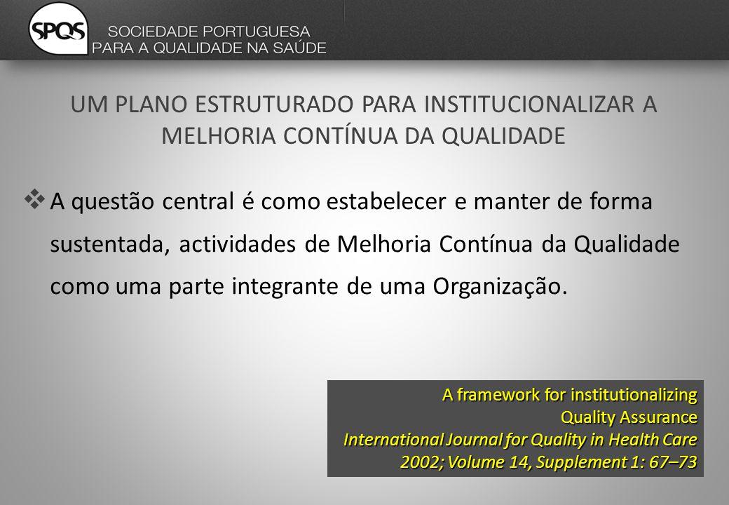 UM PLANO ESTRUTURADO PARA INSTITUCIONALIZAR A MELHORIA CONTÍNUA DA QUALIDADE  A questão central é como estabelecer e manter de forma sustentada, actividades de Melhoria Contínua da Qualidade como uma parte integrante de uma Organização.