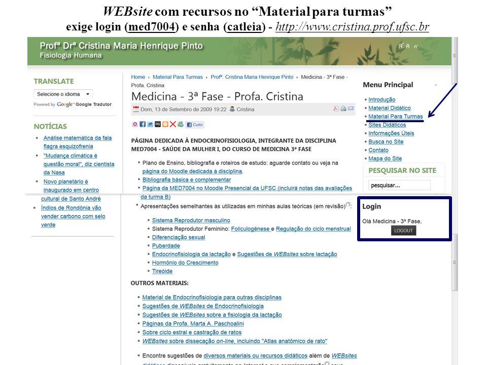 Eixo hipotálamo-hipófise testicular e controle da secreção de gonadotrofinas Leydig T túbulos Testosterona Hipotálamo FSH (+) LH (+) esperma testículo Antunes-Rodrigues, 2006 pg.
