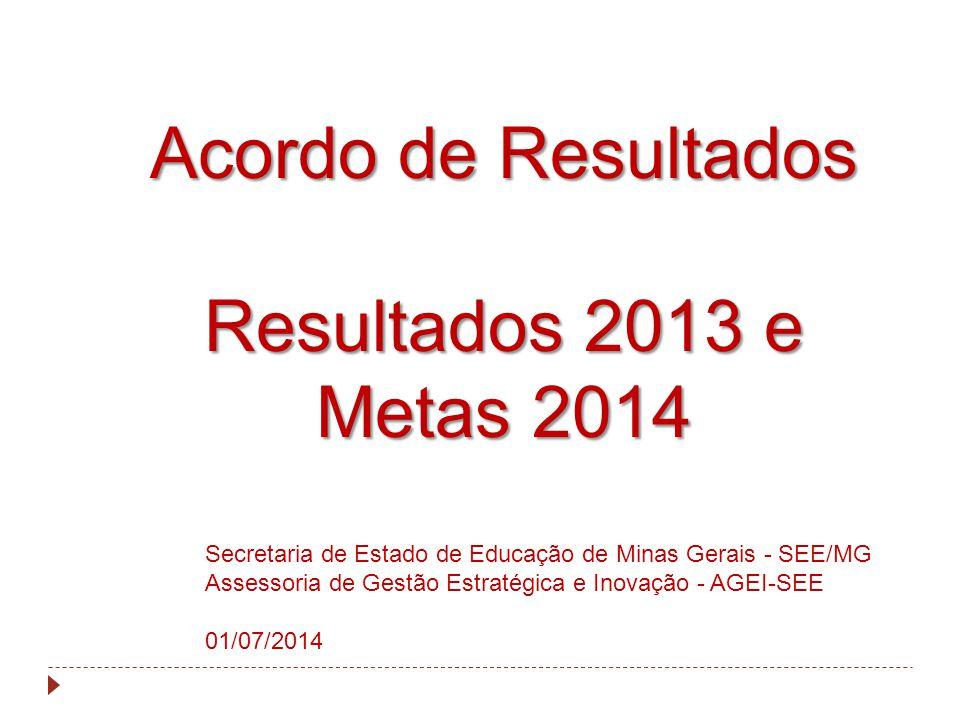 Acordo de Resultados Resultados 2013 e Metas 2014 Secretaria de Estado de Educação de Minas Gerais - SEE/MG Assessoria de Gestão Estratégica e Inovação - AGEI-SEE 01/07/2014