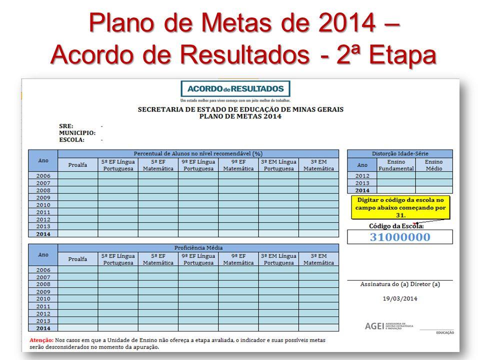 Plano de Metas de 2014 – Acordo de Resultados - 2ª Etapa