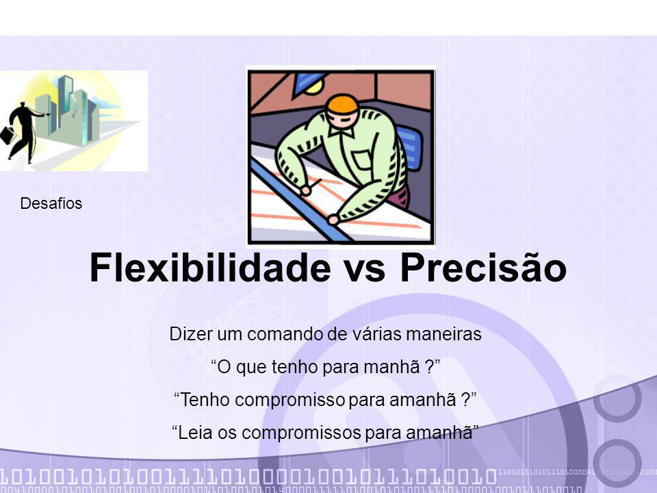 Desafios Flexibilidade vs Precisão Dizer um comando de várias maneiras O que tenho para manhã ? Tenho compromisso para amanhã ? Leia os compromissos para amanhã