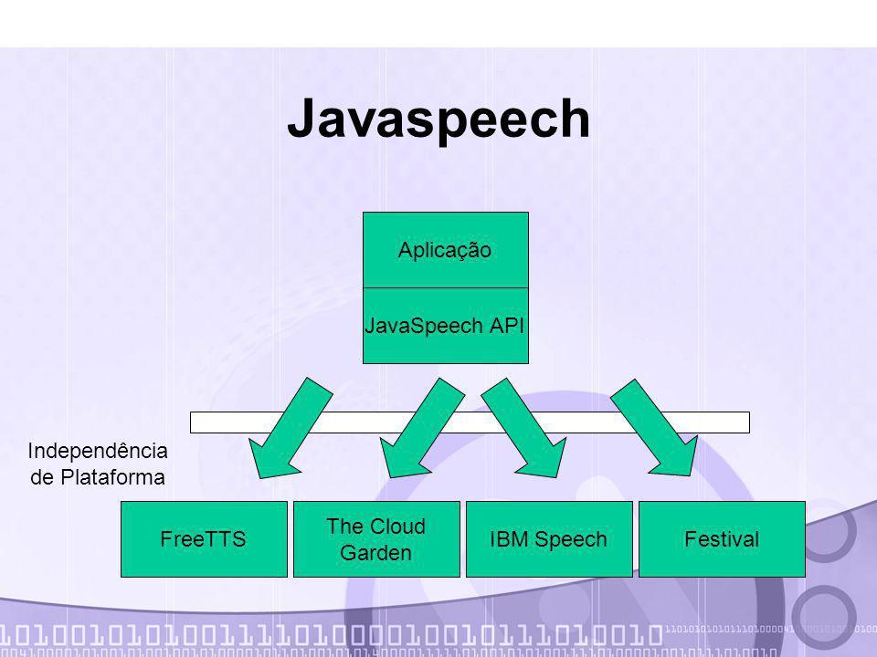 Javaspeech Aplicação JavaSpeech API FreeTTS The Cloud Garden IBM SpeechFestival Independência de Plataforma