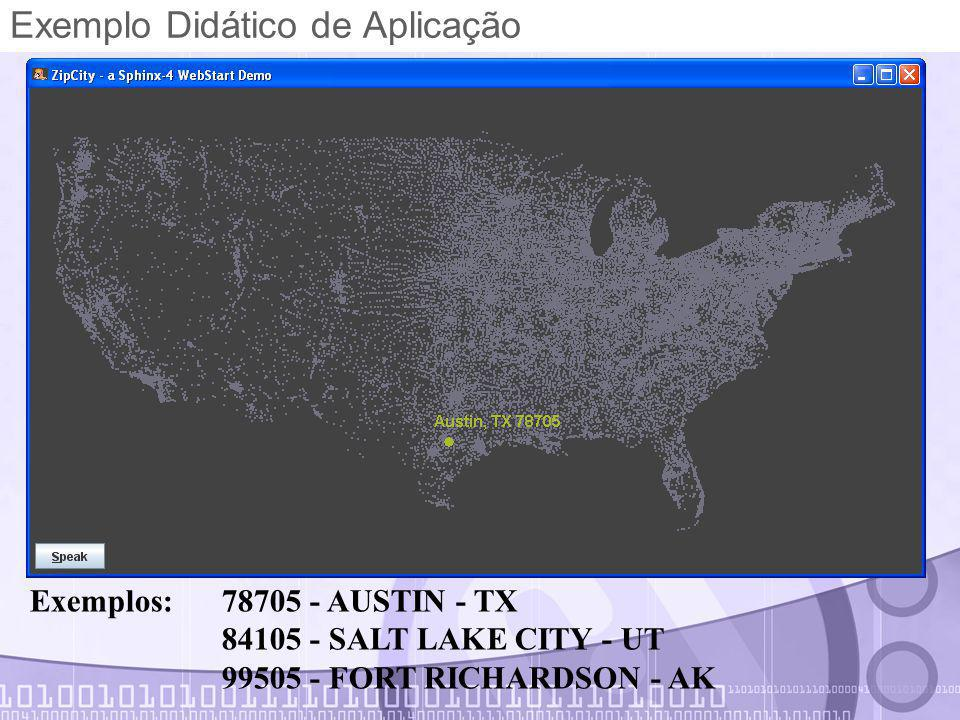 Exemplo Didático de Aplicação Exemplos: 78705 - AUSTIN - TX 84105 - SALT LAKE CITY - UT 99505 - FORT RICHARDSON - AK