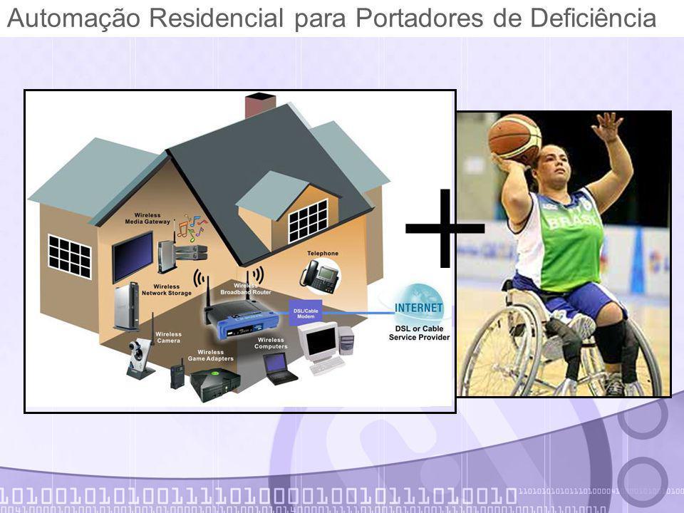 Automação Residencial para Portadores de Deficiência +