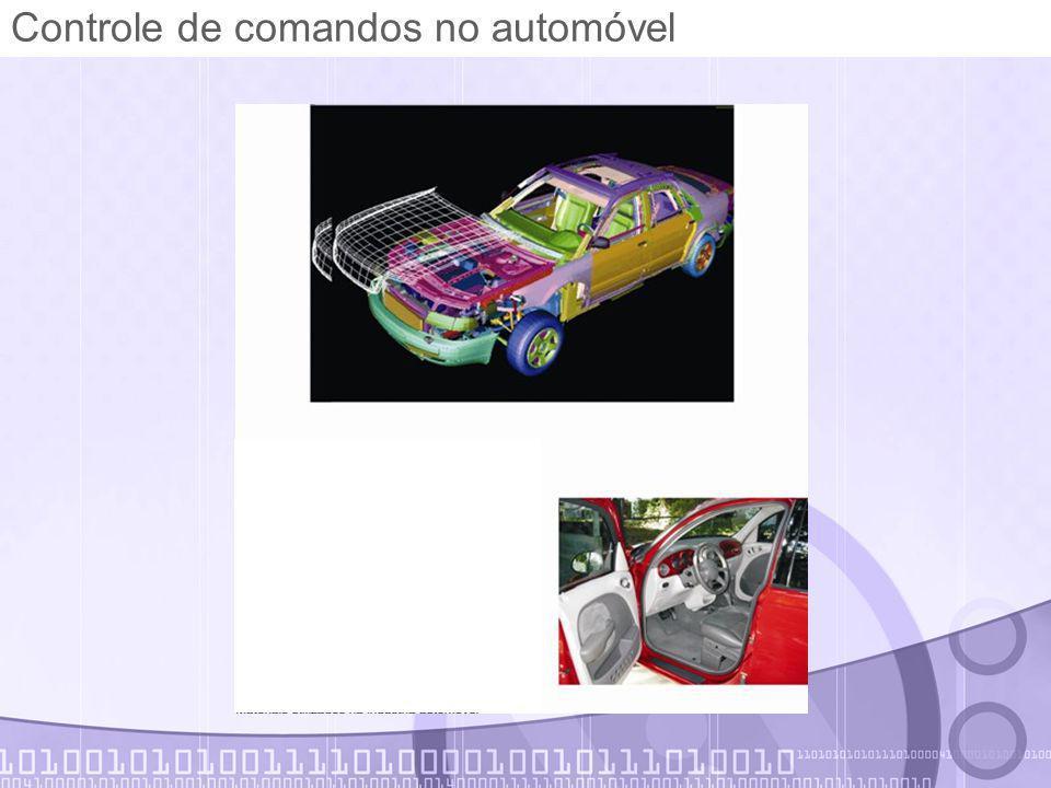 Controle de comandos no automóvel