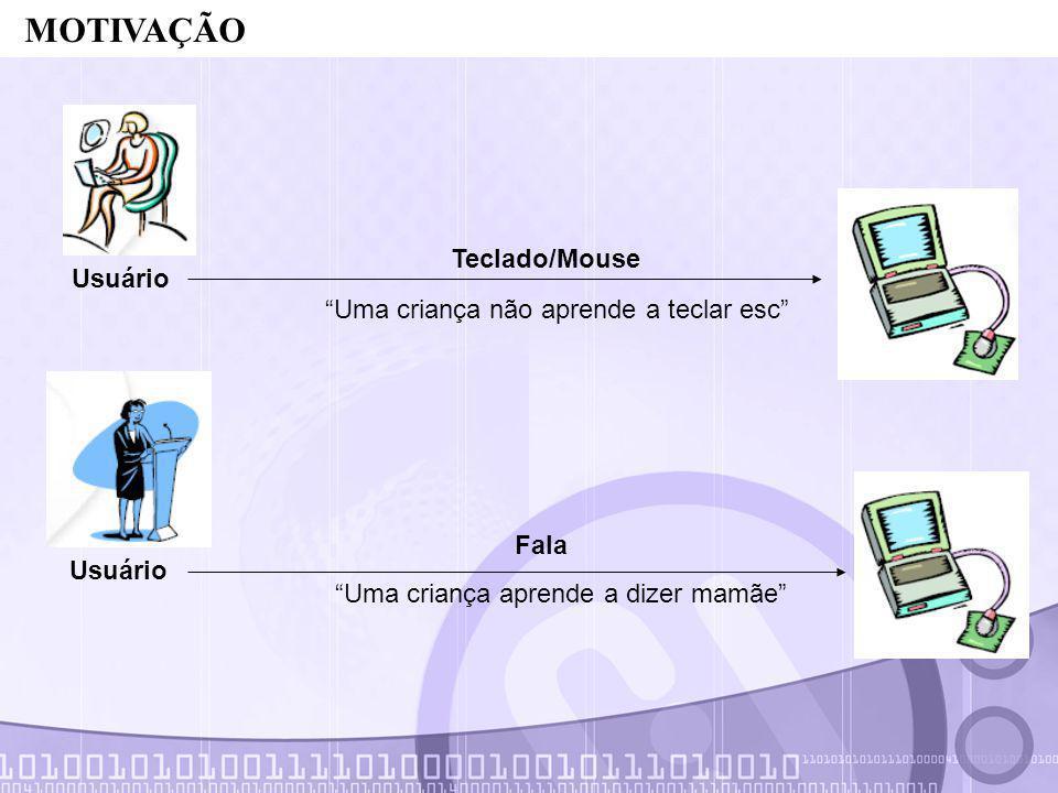 Usuário Teclado/Mouse Fala Uma criança não aprende a teclar esc Uma criança aprende a dizer mamãe MOTIVAÇÃO