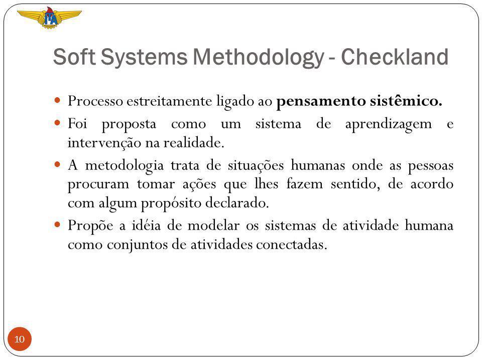 Soft Systems Methodology - Checkland 10 Processo estreitamente ligado ao pensamento sistêmico.