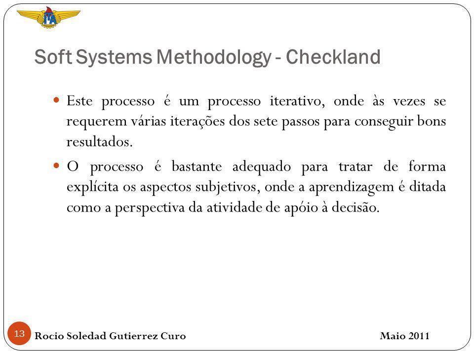 Reconfiguração da SSM - Georgiou 14 Rocio Soledad Gutierrez Curo Maio 2011 Métodos de Estruturação de Problemas