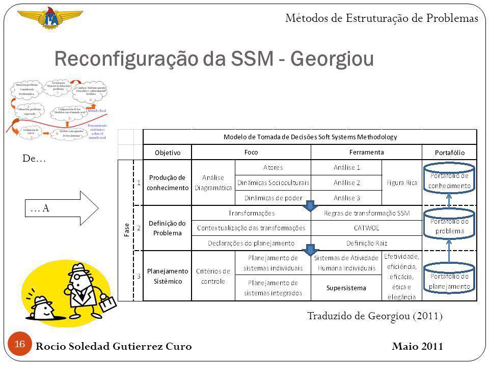 Reconfiguração da SSM - Georgiou 16 Rocio Soledad Gutierrez Curo Maio 2011 Métodos de Estruturação de Problemas De......