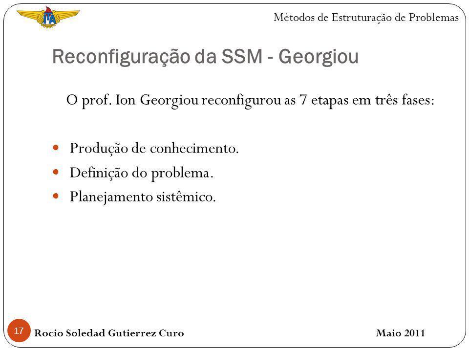 Reconfiguração da SSM - Georgiou 17 O prof.