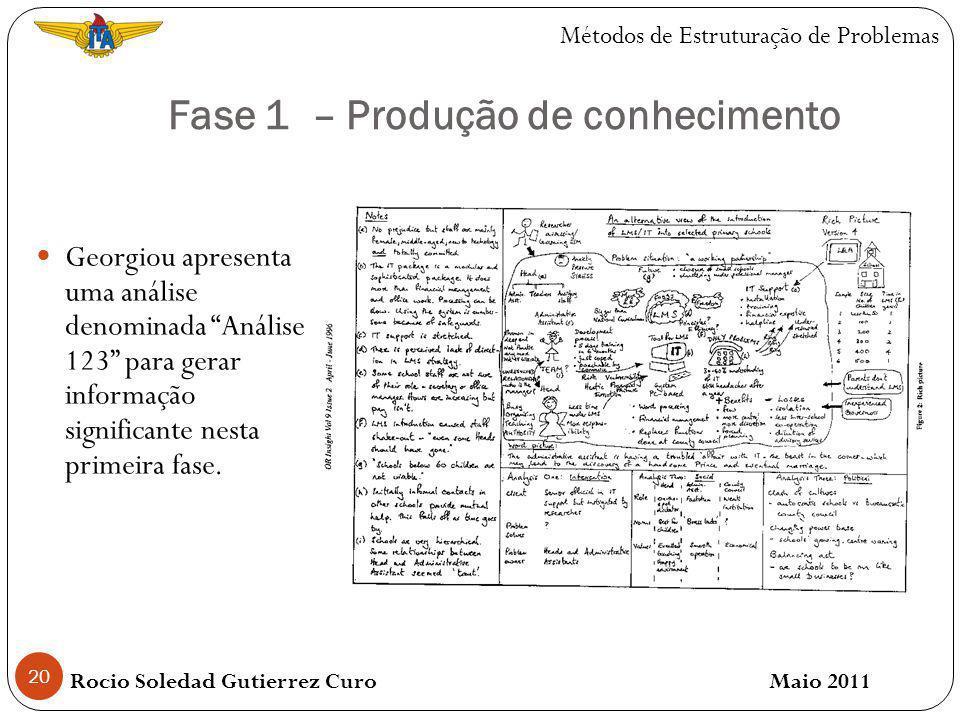 Fase 1 – Produção de conhecimento 20 Georgiou apresenta uma análise denominada Análise 123 para gerar informação significante nesta primeira fase.