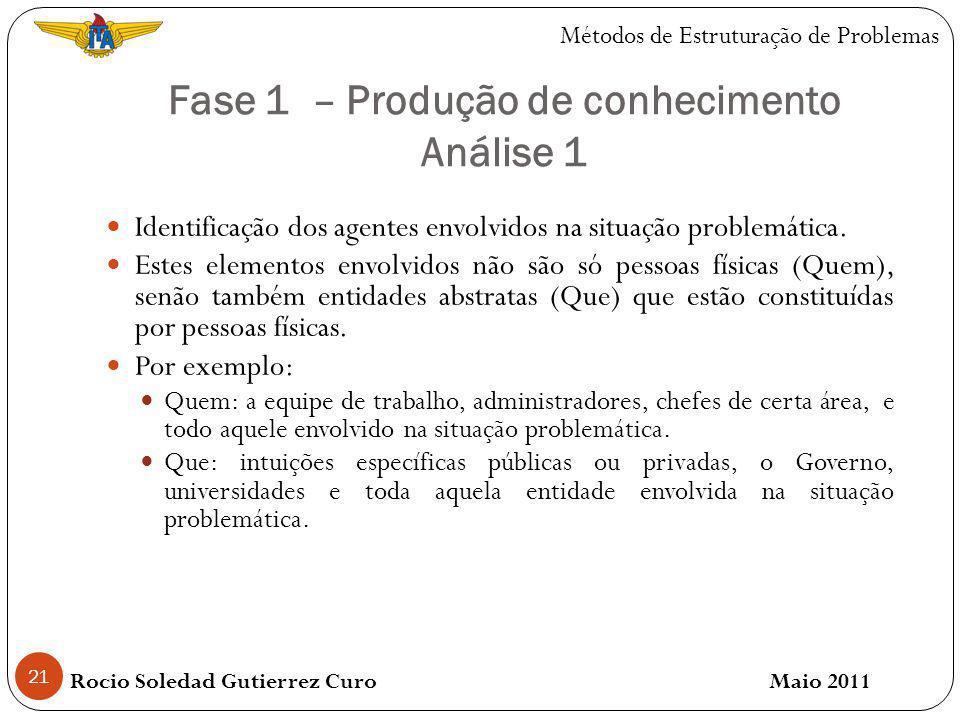 Fase 1 – Produção de conhecimento Análise 1 21 Identificação dos agentes envolvidos na situação problemática.