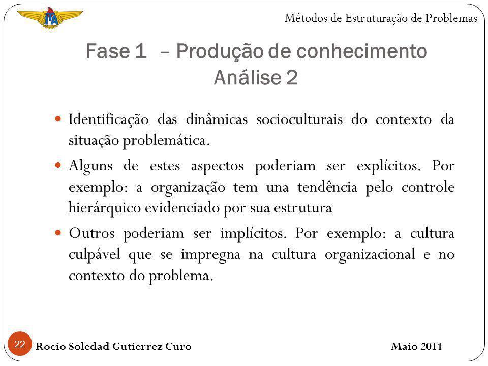 Fase 1 – Produção de conhecimento Análise 2 23 Por exemplo, em uma organização poderiam existir algumas ou todas destas dinâmicas socioculturais: Burocracia Hierarquia organizacional Desorganização Metas orientadas Cultura ameaçante Cultura dependente Manejo de dados Cultura da otimização, etc.