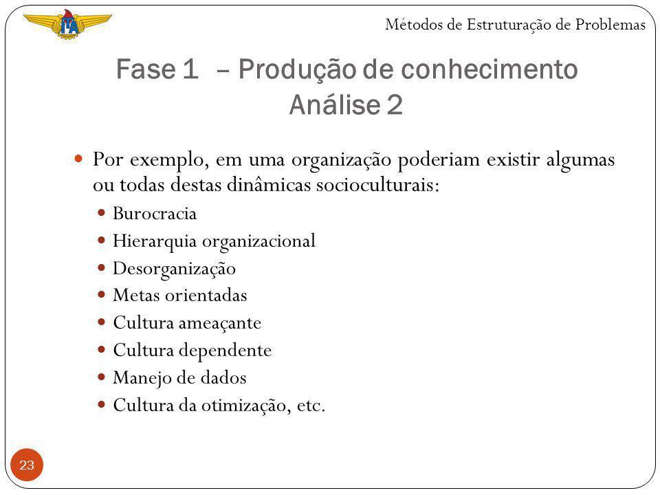 Fase 1 – Produção de conhecimento Análise 3 24 Identificação das dinâmicas de poder do contexto da situação problemática.