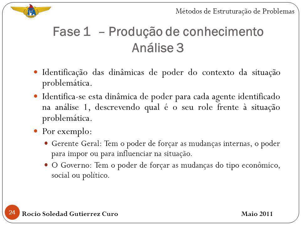 Fase 1 – Produção de conhecimento Análise 3 25 Algumas perguntas de utilidade para reconhecer as dinâmicas de poder são as seguintes: Quem ou que tem o poder.