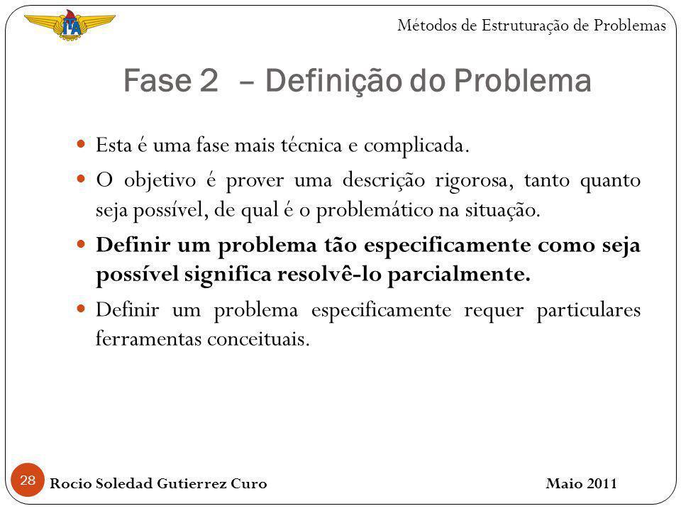 Fase 2 – Definição do Problema 28 Esta é uma fase mais técnica e complicada.