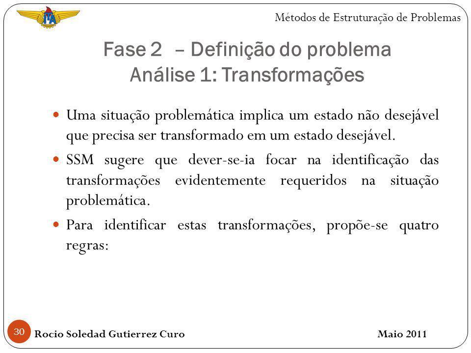 Fase 2 – Definição do problema Análise 1: Transformações 30 Uma situação problemática implica um estado não desejável que precisa ser transformado em um estado desejável.