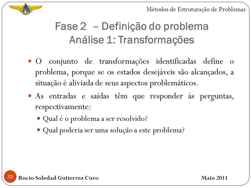 Fase 2 – Definição do problema Análise 1: Transformações 32 O conjunto de transformações identificadas define o problema, porque se os estados desejáveis são alcançados, a situação é aliviada de seus aspectos problemáticos.