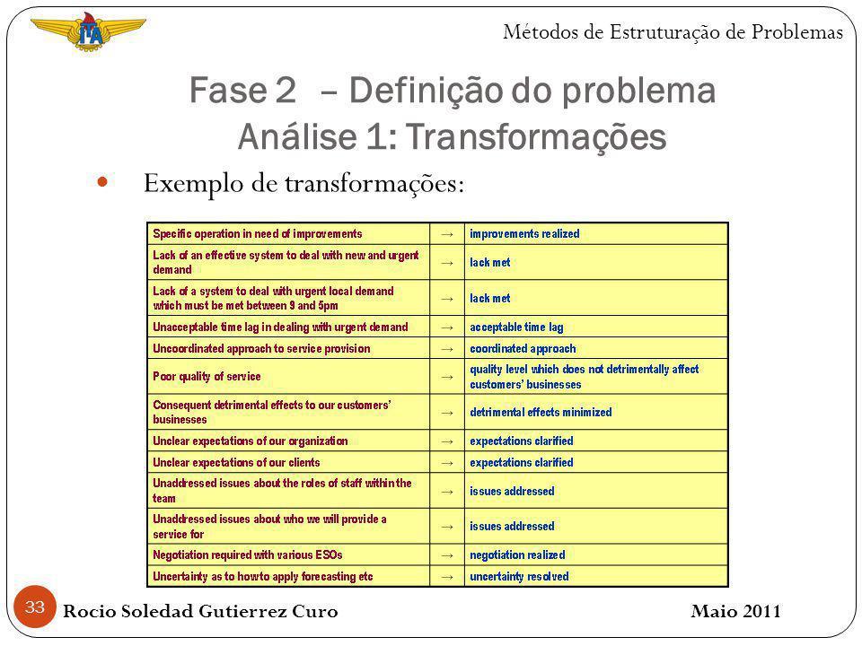 Fase 2 – Definição do problema Análise 1: Transformações 34 Uma forma de poder eleger uma quantidade de transformações a ser consideradas nos demais cálculos é por meio de um mapa SODA, onde se consideram todas as transformações identificadas.
