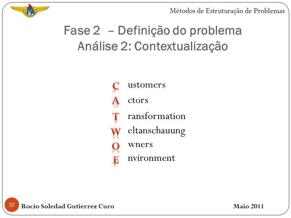 Fase 2 – Definição do problema Análise 2: Contextualização 37 Rocio Soledad Gutierrez Curo Maio 2011 Métodos de Estruturação de Problemas ustomers ctors ransformation eltanschauung wners nvironment
