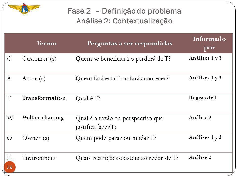 Fase 2 – Definição do problema Análise 2: Contextualização 39 TermoPerguntas a ser respondidas Informado por CCustomer (s)Quem se beneficiará o perderá de T.