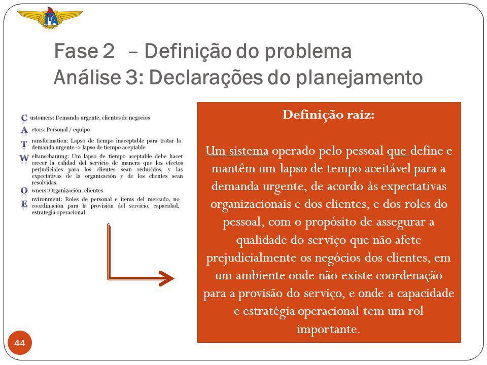 Fase 2 – Definição do problema Análise 3: Declarações do planejamento 44 Definição raiz: Um sistema operado pelo pessoal que define e mantêm um lapso de tempo aceitável para a demanda urgente, de acordo às expectativas organizacionais e dos clientes, e dos roles do pessoal, com o propósito de assegurar a qualidade do serviço que não afete prejudicialmente os negócios dos clientes, em um ambiente onde não existe coordenação para a provisão do serviço, e onde a capacidade e estratégia operacional tem um rol importante.