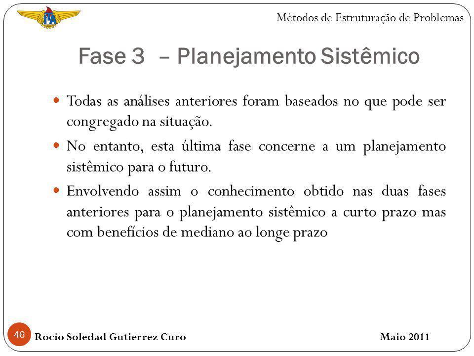 Fase 3 – Planejamento Sistêmico 47 O processo do planejamento sistêmico para cada transformação: Listar as atividades requeridas para realizar a transformação.