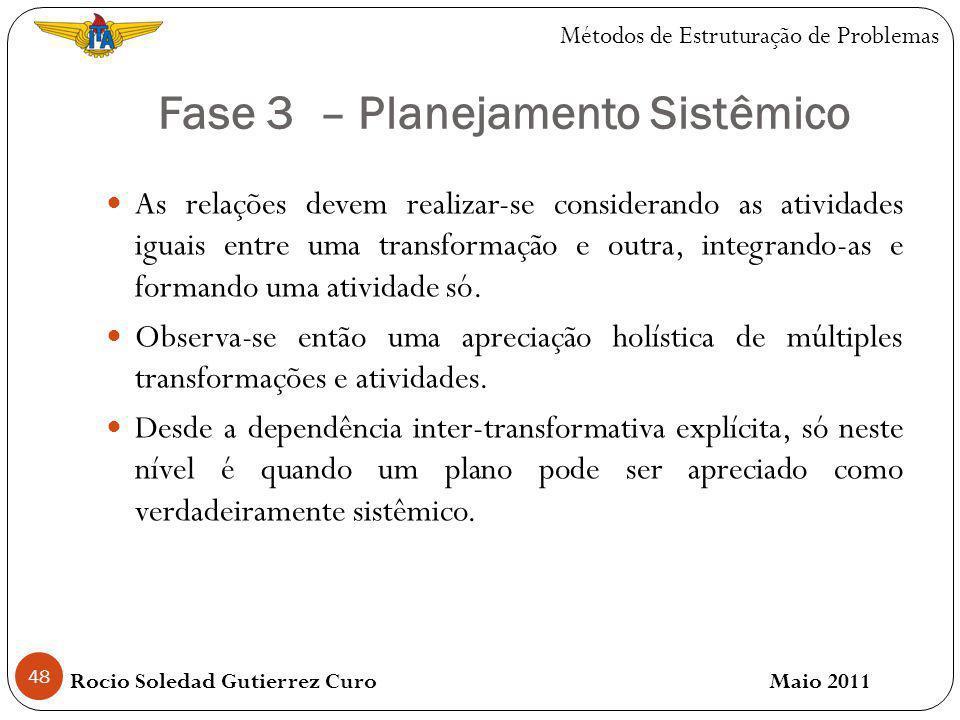 Fase 3 – Planejamento Sistêmico 48 As relações devem realizar-se considerando as atividades iguais entre uma transformação e outra, integrando-as e formando uma atividade só.