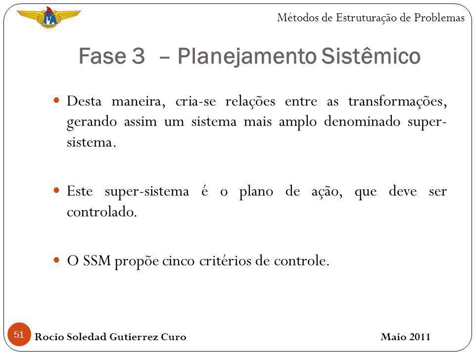 Fase 3 – Planejamento Sistêmico 51 Desta maneira, cria-se relações entre as transformações, gerando assim um sistema mais amplo denominado super- sistema.
