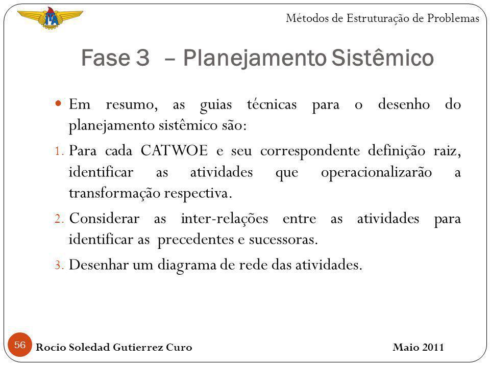 Fase 3 – Planejamento Sistêmico 57 Em resumo, as guias técnicas para o desenho do planejamento sistêmico são: 4.