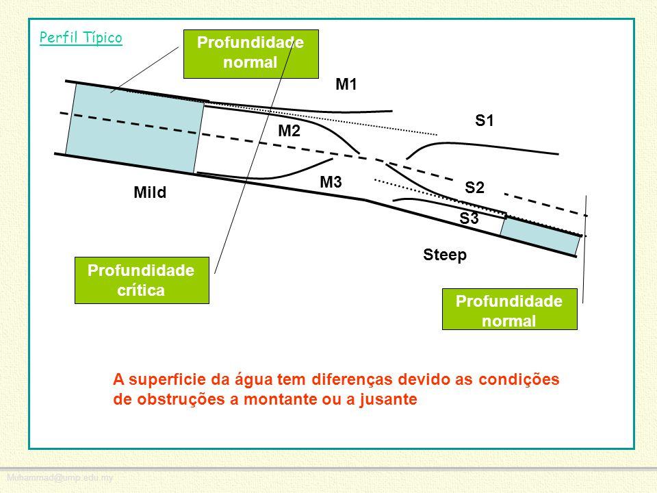 Muhammad@ump.edu.my Perfil Típico Mild Steep M2 M3 M1 Profundidade normal Profundidade crítica S2 S3 S1 A superficie da água tem diferenças devido as