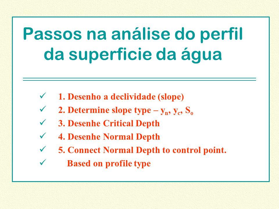 Passos na análise do perfil da superficie da água 1. Desenho a declividade (slope) 2. Determine slope type – y n, y c, S o 3. Desenhe Critical Depth 4