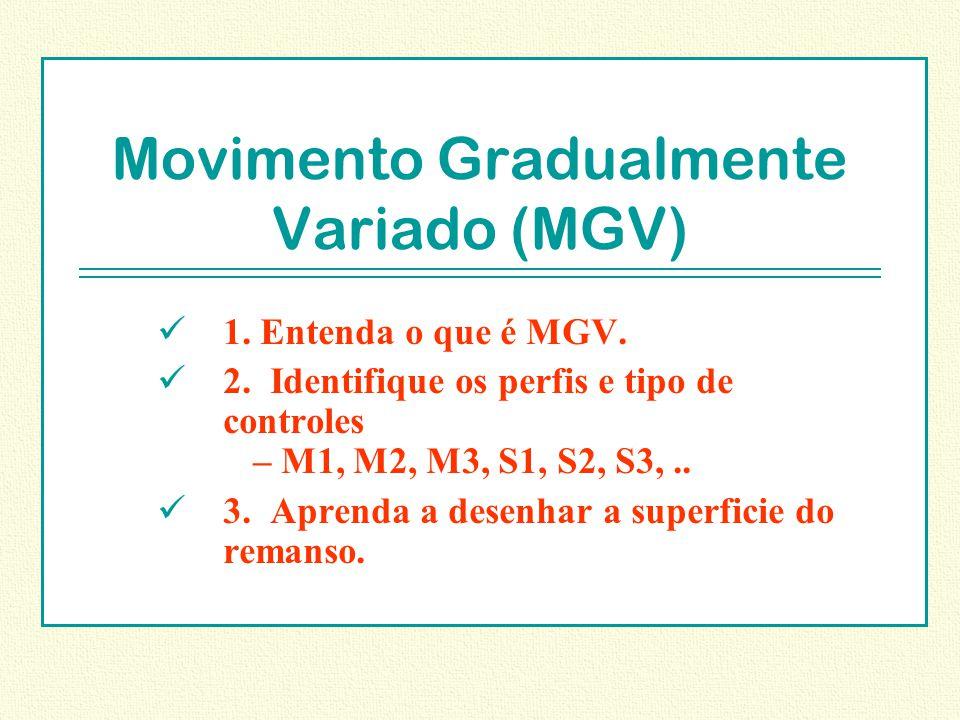 Movimento Gradualmente Variado (MGV) 1. Entenda o que é MGV. 2. Identifique os perfis e tipo de controles – M1, M2, M3, S1, S2, S3,.. 3. Aprenda a des