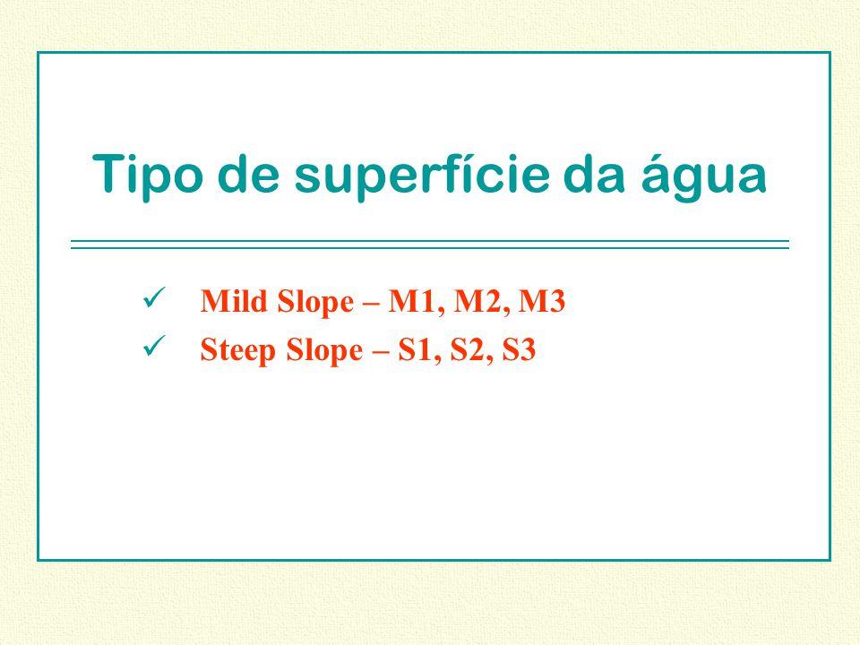 Tipo de superfície da água Mild Slope – M1, M2, M3 Steep Slope – S1, S2, S3