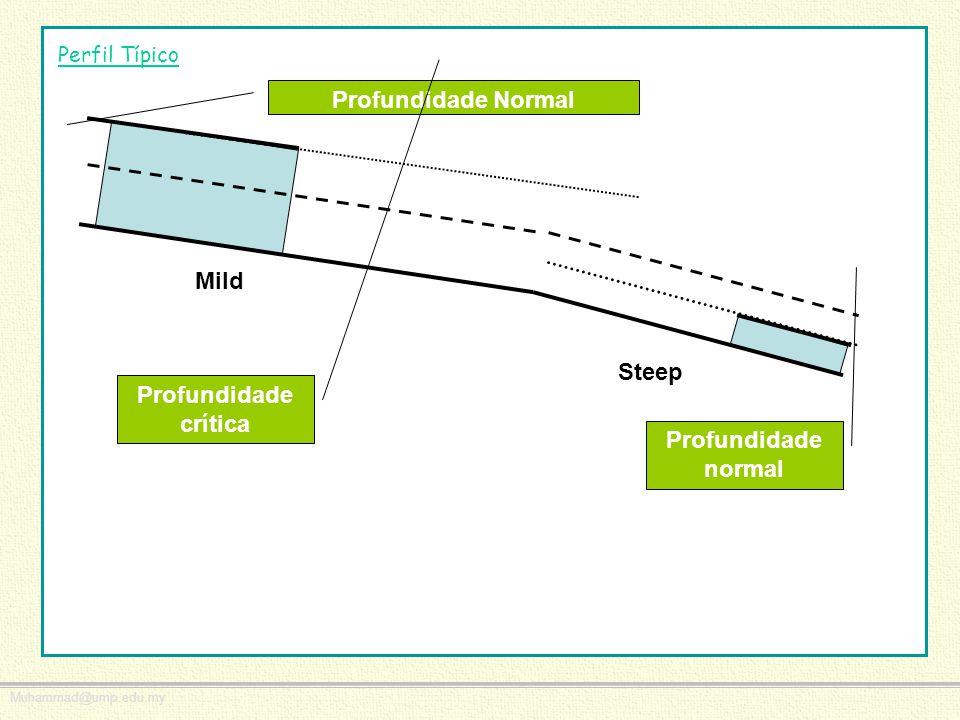 Muhammad@ump.edu.my Perfil Típico Mild Steep Profundidade normal Profundidade Normal Profundidade crítica