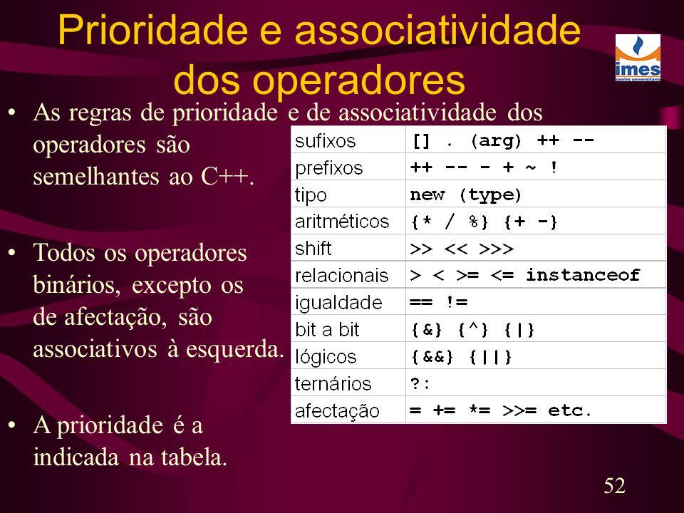 52 Prioridade e associatividade dos operadores As regras de prioridade e de associatividade dos operadores são semelhantes ao C++. Todos os operadores
