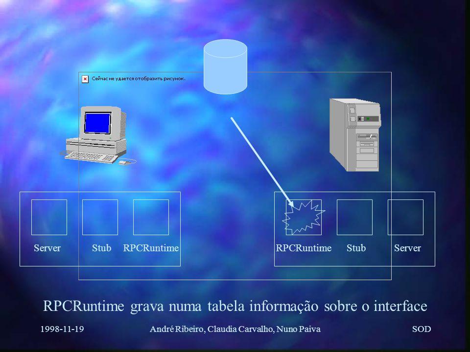 SOD 1998-11-19André Ribeiro, Claudia Carvalho, Nuno Paiva ServerStubRPCRuntimeServerStubRPCRuntime RPCRuntime grava numa tabela informação sobre o interface