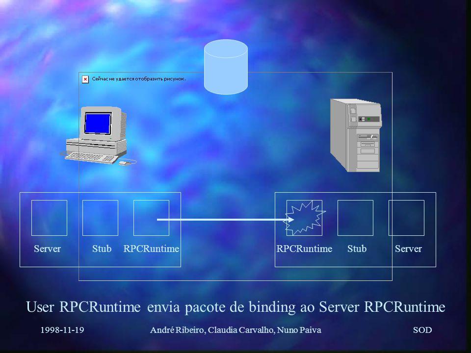 SOD 1998-11-19André Ribeiro, Claudia Carvalho, Nuno Paiva ServerStubRPCRuntimeServerStubRPCRuntime Grapevine envia ao RPCRuntime o endereço do servidor