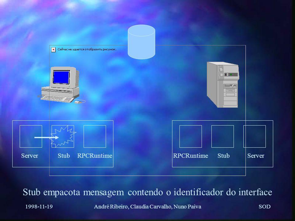 SOD 1998-11-19André Ribeiro, Claudia Carvalho, Nuno Paiva ServerStubRPCRuntimeServerStubRPCRuntime Stub empacota mensagem contendo o identificador do interface