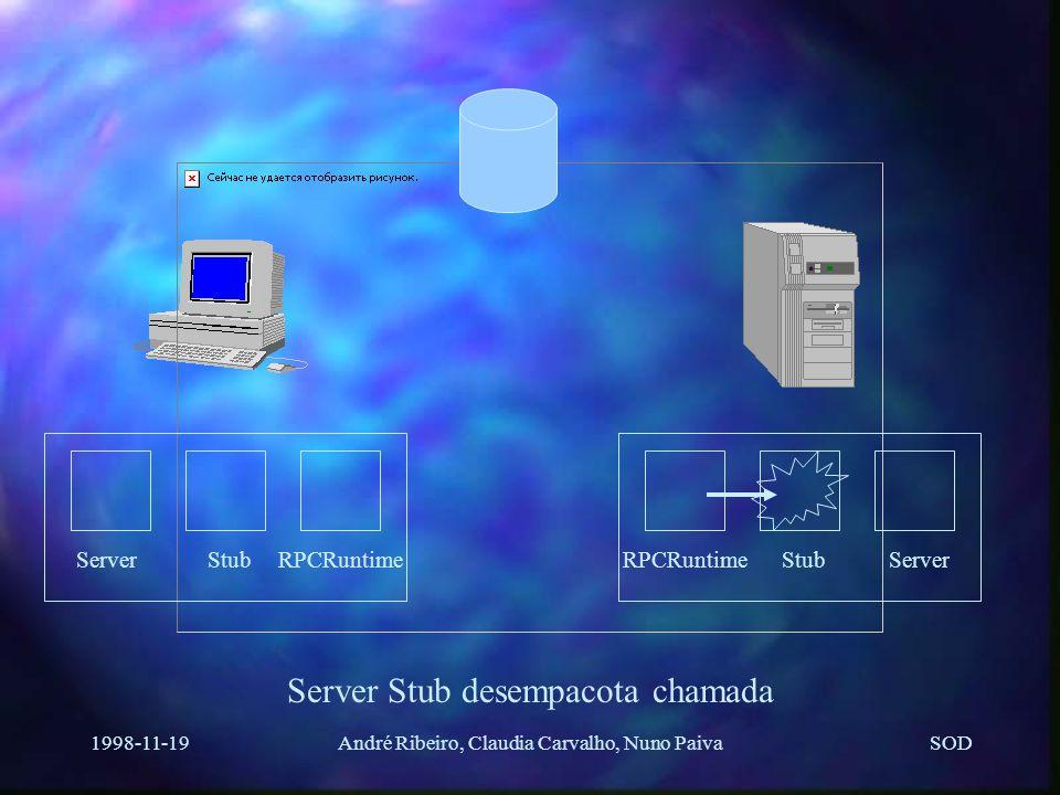 SOD 1998-11-19André Ribeiro, Claudia Carvalho, Nuno Paiva ServerStubRPCRuntimeServerStubRPCRuntime Server RPCRuntime utiliza tabela para verificar identificador