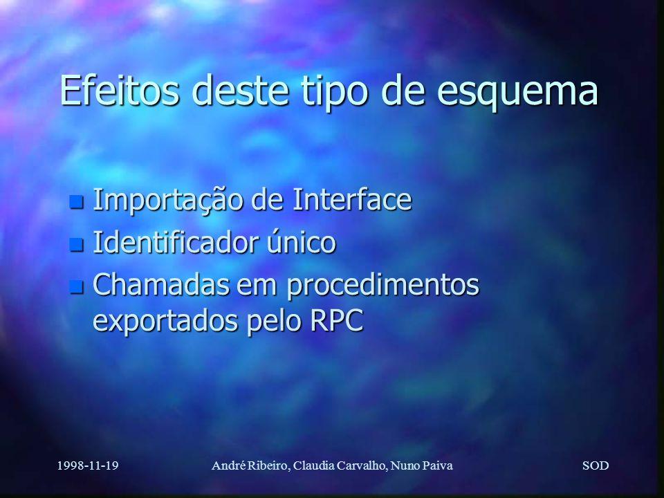 SOD 1998-11-19André Ribeiro, Claudia Carvalho, Nuno Paiva ServerStubRPCRuntimeServerStubRPCRuntime Server executa o interface