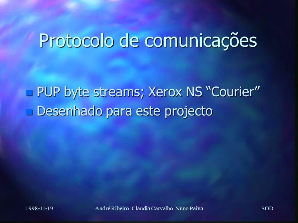 SOD 1998-11-19André Ribeiro, Claudia Carvalho, Nuno Paiva Protocolo de comunicações n PUP byte streams; Xerox NS Courier n Desenhado para este projecto