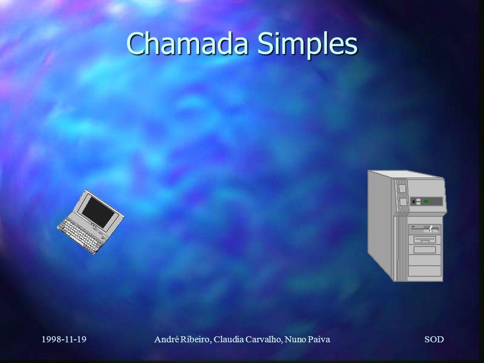1998-11-19André Ribeiro, Claudia Carvalho, Nuno PaivaSOD Enviar Chamada Processamento Enviar Resultado ZZZZZ Chamada Simples