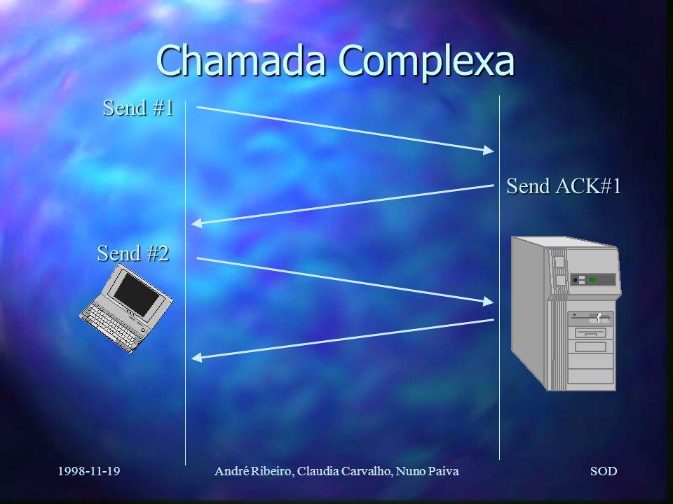 1998-11-19André Ribeiro, Claudia Carvalho, Nuno PaivaSOD Chamada Complexa Send #1 Send #2 Send ACK#1